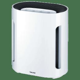 Beurer LR200 EPA Filter Technology Air Purifier (White)_1