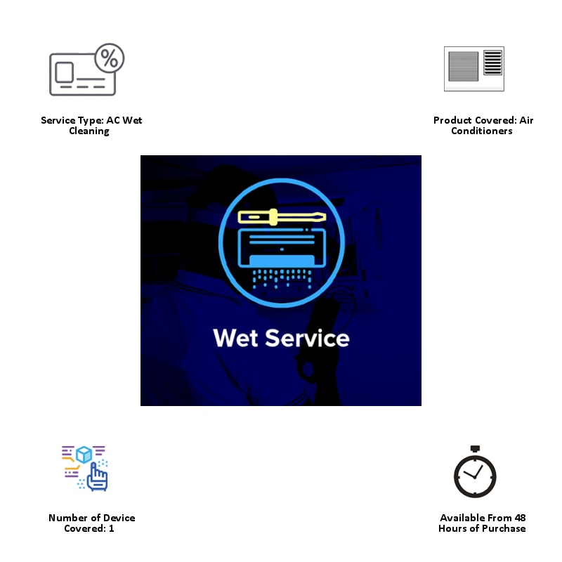 Zopper Book a Premium Wet Service for Air Conditioner_4