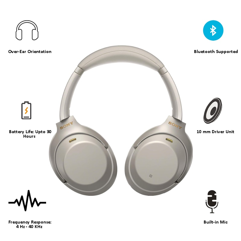 Sony WH-1000XM3 Wireless Noise Cancelling Headphones (Silver)_3