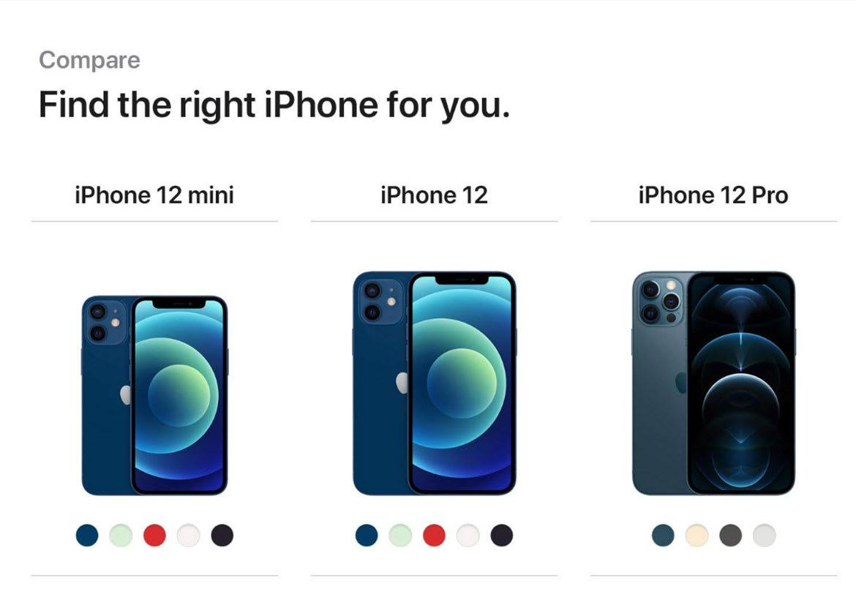 Compare iPhone 12 Pro Mini