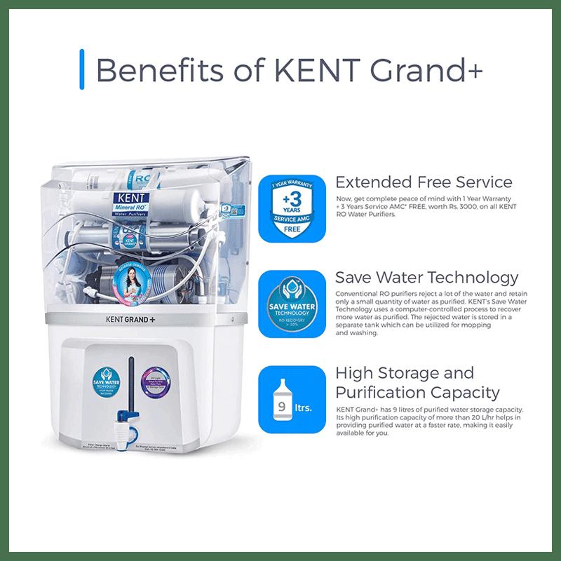 Kent Grand Plus RO Plus UV Plus UF Plus TDS Water Purifier (11099, White)_4