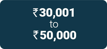 Mobile phones between Rs. 30,001 to 50,000