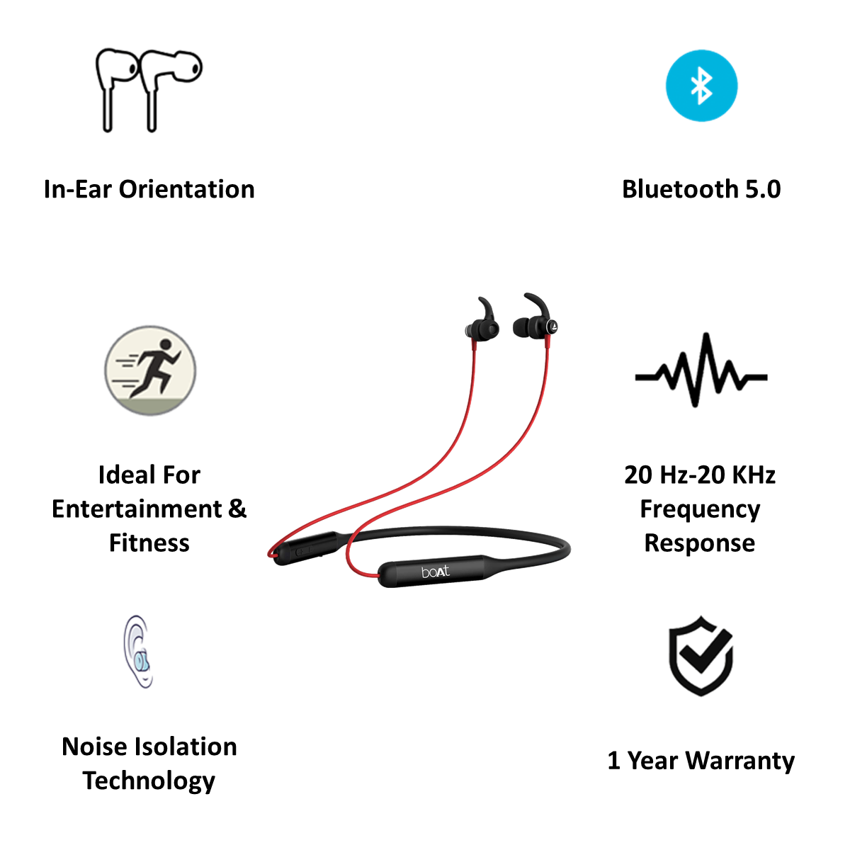 boAt Rockerz 335 In-Ear Wireless Earphone with Mic (Bluetooth 5.0, Voice Assistant Support, Raging Red)_4