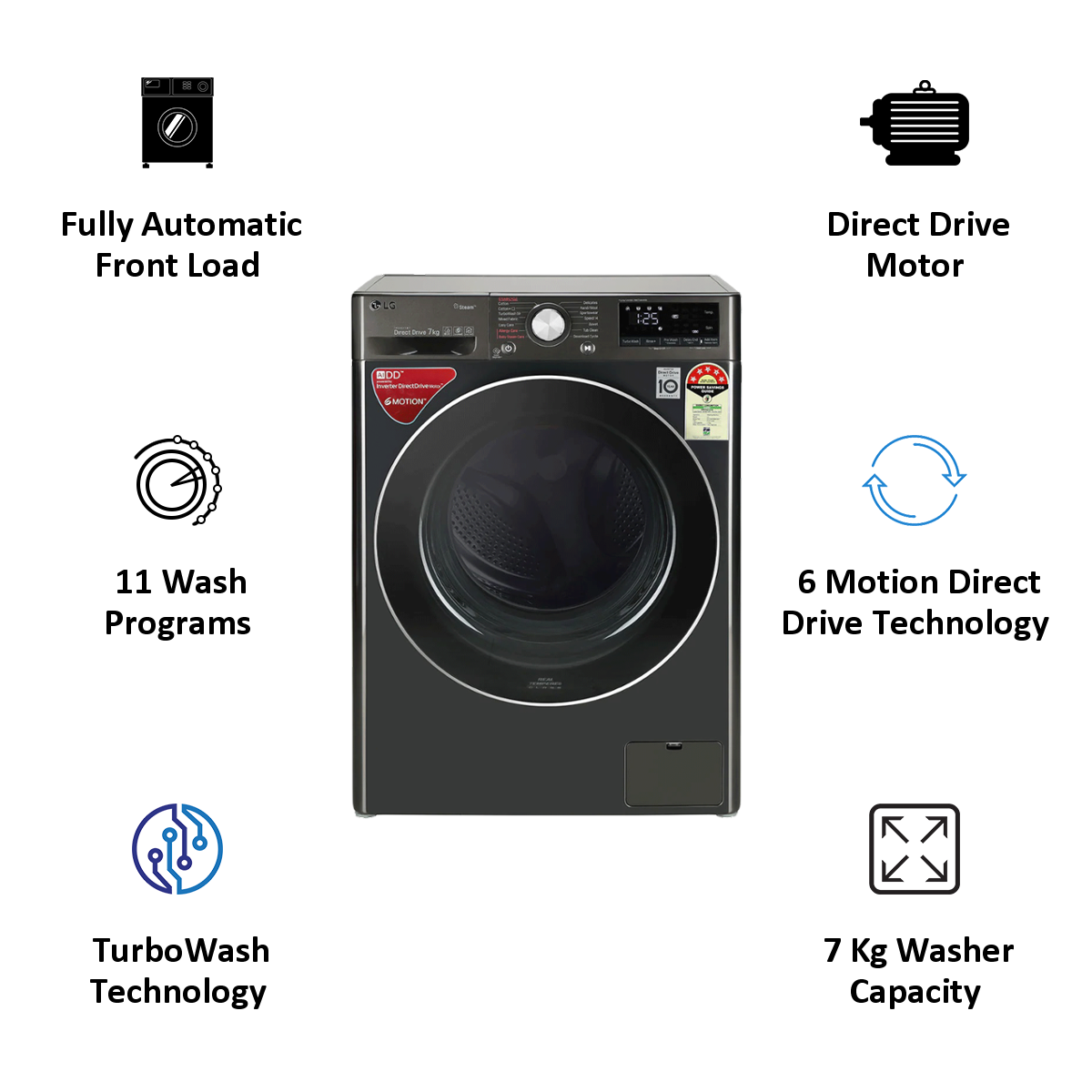 LG 7 kg 5 Star Fully Automatic Front Load Washing Machine (AI Direct Drive Technology, FHV1207ZWB, Black Steel) 5